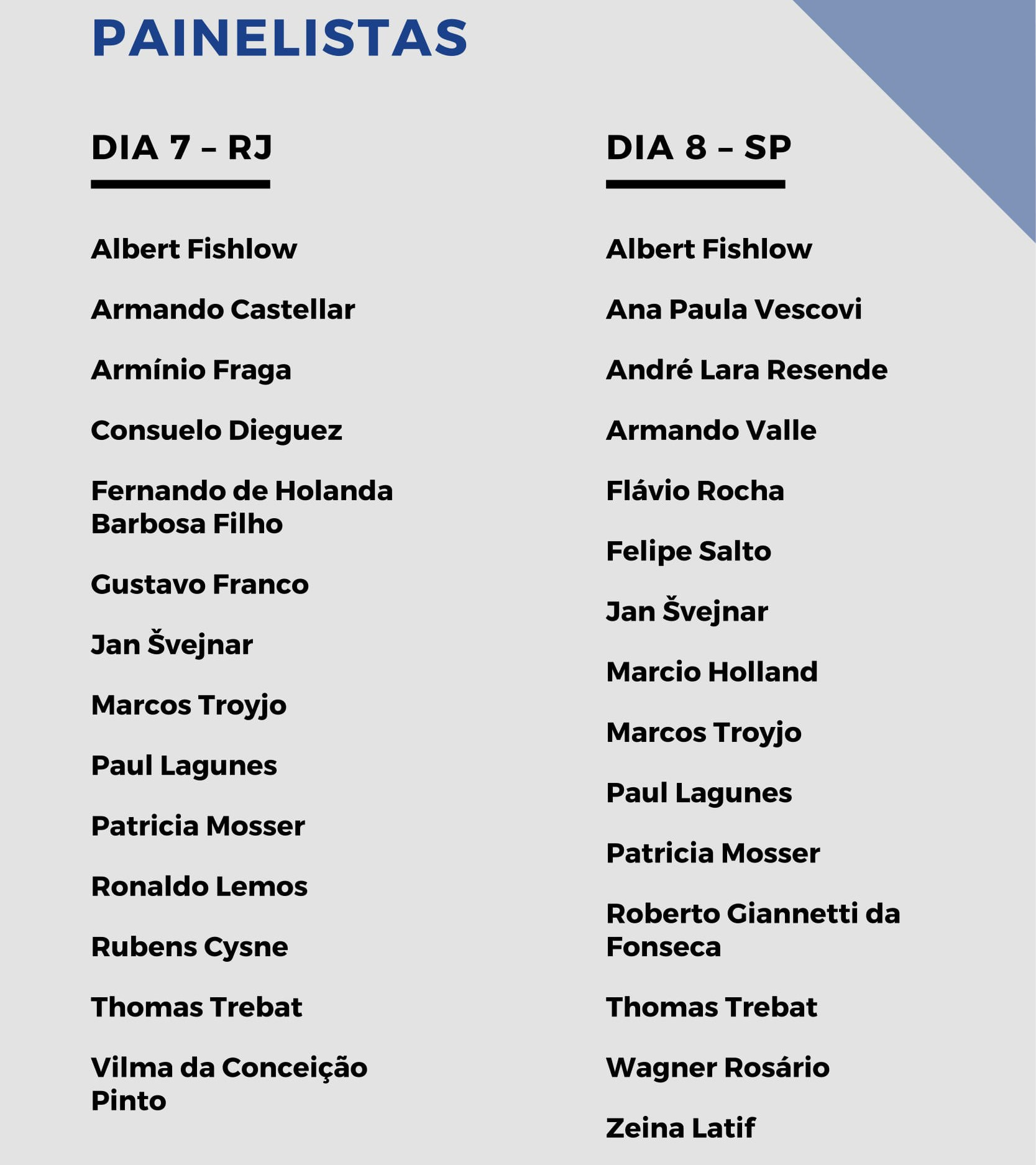 List of participants for the Conference in Rio and in São Paulo